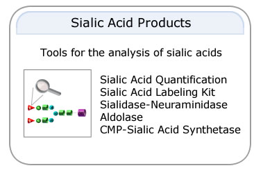 Sialic Acid Products