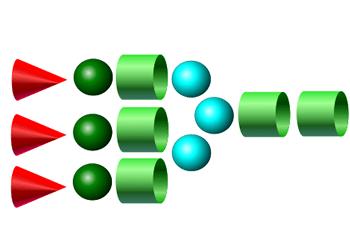 A3 Glycans- 2-AB
