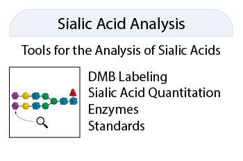 Sialic Acid Analysis category image